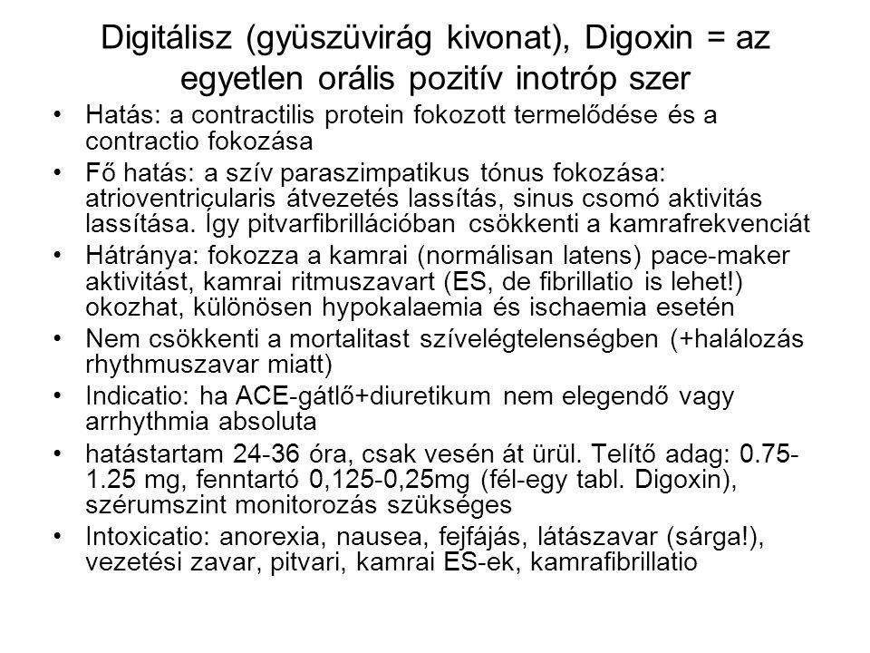 Digitálisz (gyüszüvirág kivonat), Digoxin = az egyetlen orális pozitív inotróp szer Hatás: a contractilis protein fokozott termelődése és a contractio