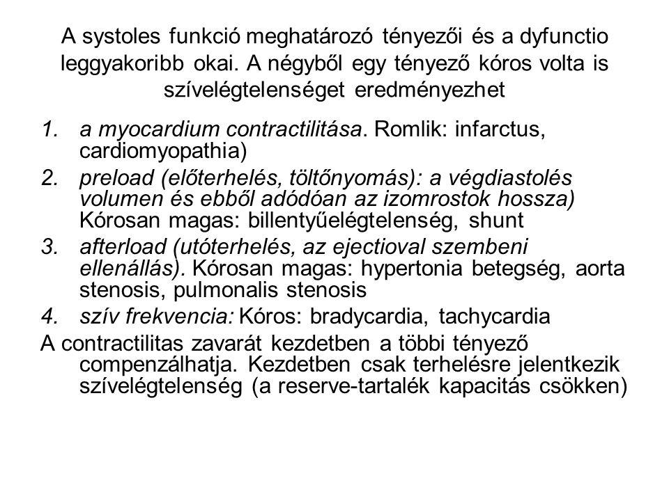 A szívelégtelenség kezelése: Béta-blokkolók Hatások: szívfrekvencia , szisztolés volumen , szisztémás vascularis resistentia , renin , a szimpatikus aktivitás csökkentése 3-6 hónapos kezelés átlagosan 10%-os ejectiós frakció növekedést és a balkamrai tömeg-nagyság csökkenését eredményezte Carvediol (Dilatrend), Bisoprolol (Concor), Metoprolol (Betaloc-ZOK) NYHA III-IV stadium esetén 35%-os mortalitas csökkentést eredményez Csak stabil állapotú betegen kezdhető el (oedema mentes).