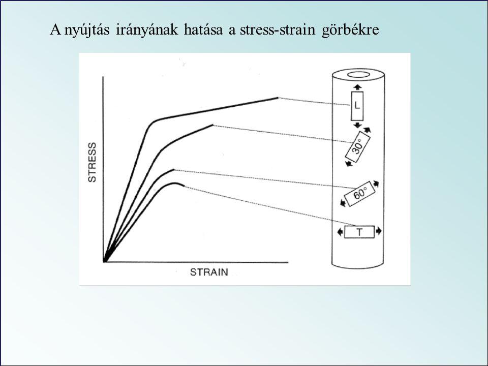 Tömör csont 2%-os nyújtásnál szakadás, törés Szivacsos csont 75 %-os nyújtás után törik Nagy elasztikus energia tároló kapacitás stress - strain tulaj