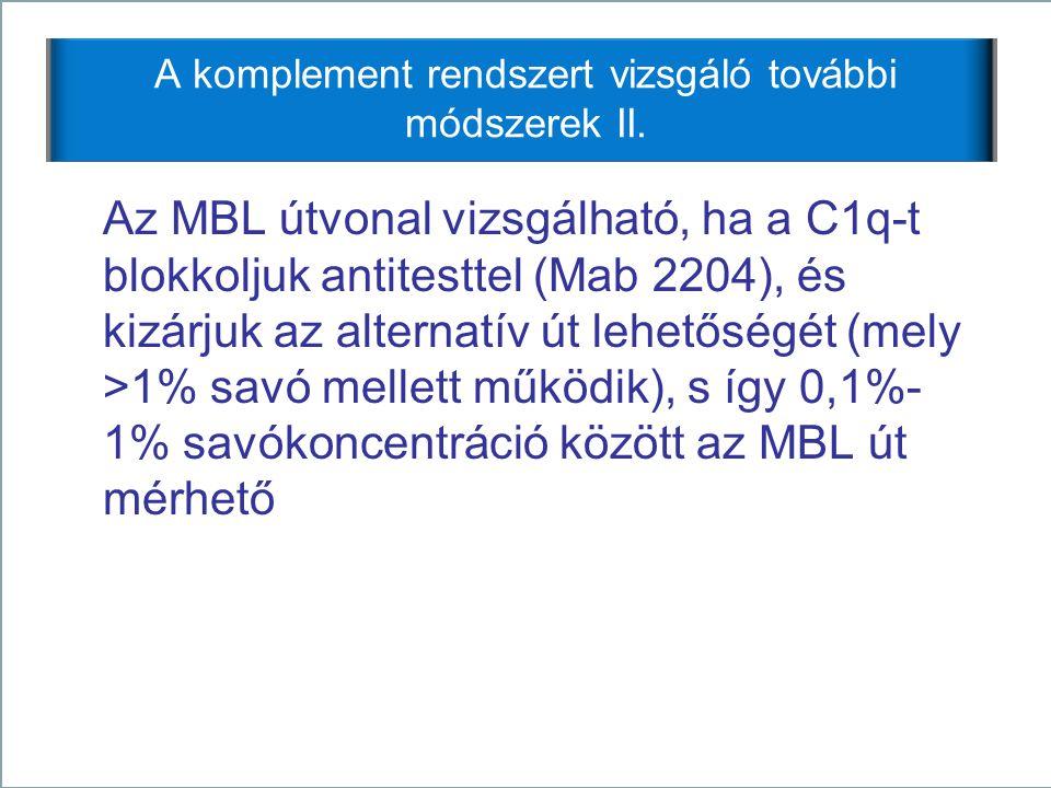 18 A komplement rendszert vizsgáló további módszerek II. Az MBL útvonal vizsgálható, ha a C1q-t blokkoljuk antitesttel (Mab 2204), és kizárjuk az alte