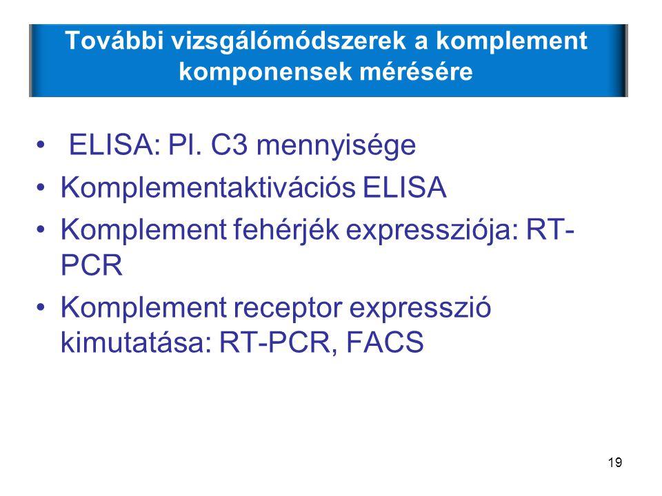 19 További vizsgálómódszerek a komplement komponensek mérésére ELISA: Pl. C3 mennyisége Komplementaktivációs ELISA Komplement fehérjék expressziója: R