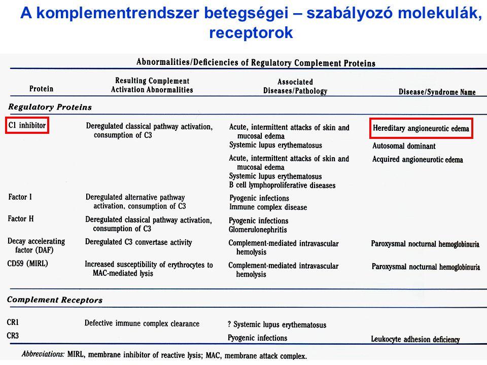 26 A komplementrendszer betegségei – szabályozó molekulák, receptorok