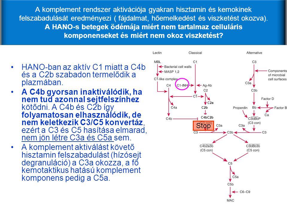 29 C4bC2b C2b C2a A komplement rendszer aktivációja gyakran hisztamin és kemokinek felszabadulását eredményezi ( fájdalmat, hőemelkedést és viszketést
