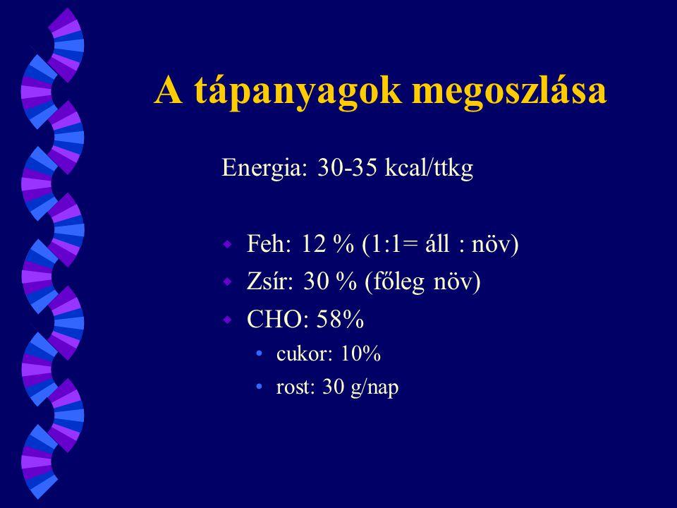 A tápanyagok megoszlása Energia: 30-35 kcal/ttkg w Feh: 12 % (1:1= áll : növ) w Zsír: 30 % (főleg növ) w CHO: 58% cukor: 10% rost: 30 g/nap
