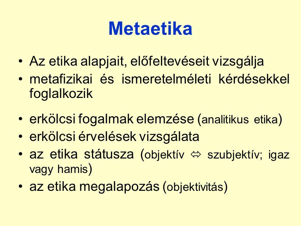 Metaetika Az etika alapjait, előfeltevéseit vizsgálja metafizikai és ismeretelméleti kérdésekkel foglalkozik erkölcsi fogalmak elemzése ( analitikus etika ) erkölcsi érvelések vizsgálata az etika státusza ( objektív  szubjektív; igaz vagy hamis ) az etika megalapozás ( objektivitás )