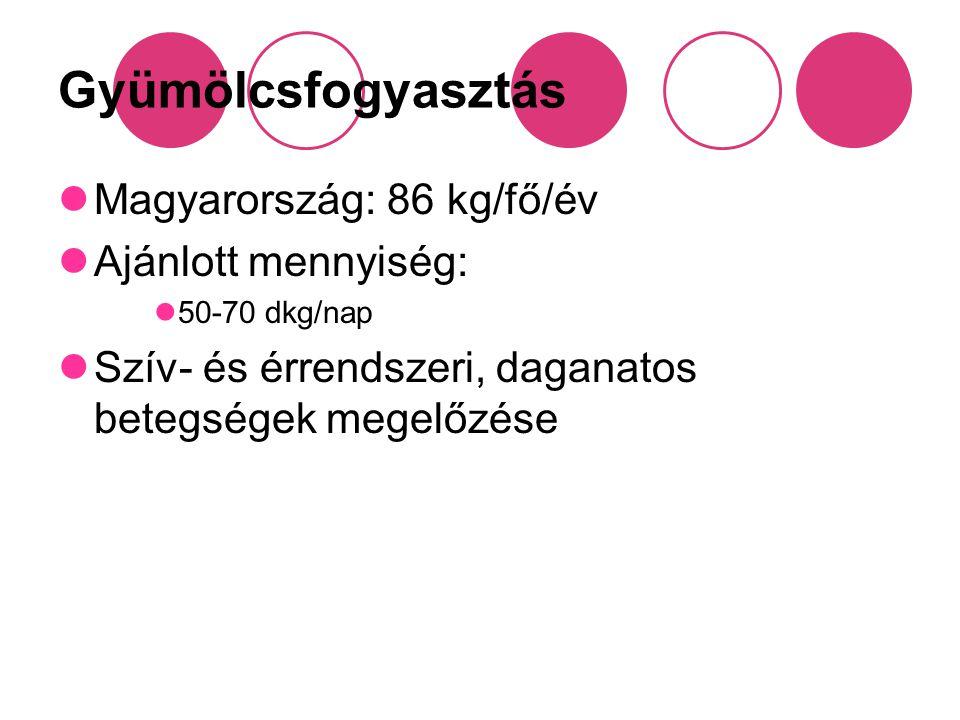 Gyümölcsfogyasztás Magyarország: 86 kg/fő/év Ajánlott mennyiség: 50-70 dkg/nap Szív- és érrendszeri, daganatos betegségek megelőzése