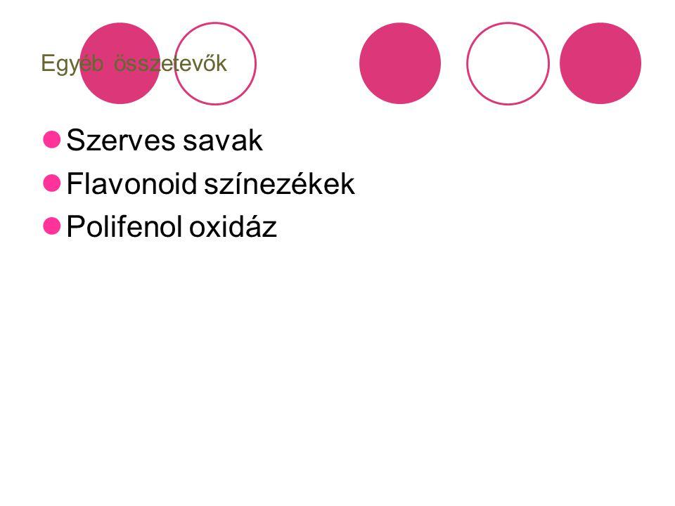 GyümölcsÖsszes élelmi rost g/100g málna9,1 ribiszke7,8 körte6,2 szilva5,7 szőlő5,4 meggy4,2 alma3,7 kajszibarack3,6 egres3,5 eper1,7