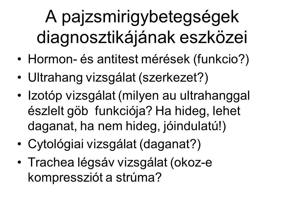 A pajzsmirigybetegségek diagnosztikájának eszközei Hormon- és antitest mérések (funkcio?) Ultrahang vizsgálat (szerkezet?) Izotóp vizsgálat (milyen au