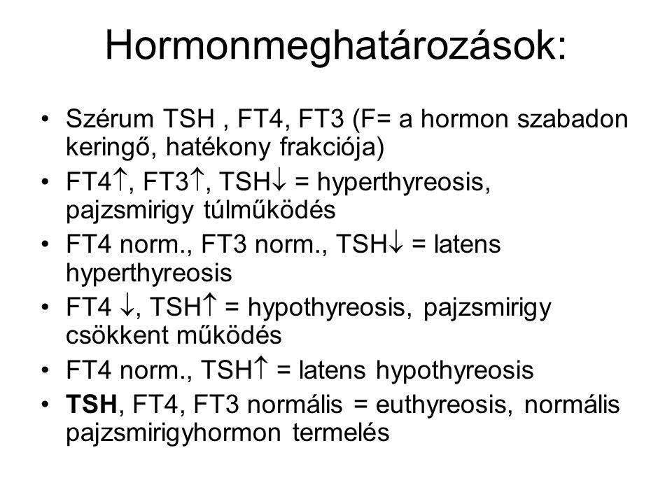 Hormonmeghatározások: Szérum TSH, FT4, FT3 (F= a hormon szabadon keringő, hatékony frakciója) FT4 , FT3 , TSH  = hyperthyreosis, pajzsmirigy túlműk