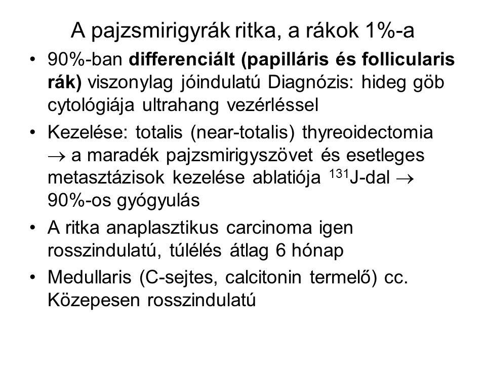 A pajzsmirigyrák ritka, a rákok 1%-a 90%-ban differenciált (papilláris és follicularis rák) viszonylag jóindulatú Diagnózis: hideg göb cytológiája ult