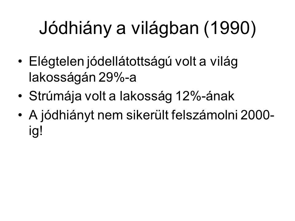 Jódhiány a világban (1990) Elégtelen jódellátottságú volt a világ lakosságán 29%-a Strúmája volt a lakosság 12%-ának A jódhiányt nem sikerült felszámo