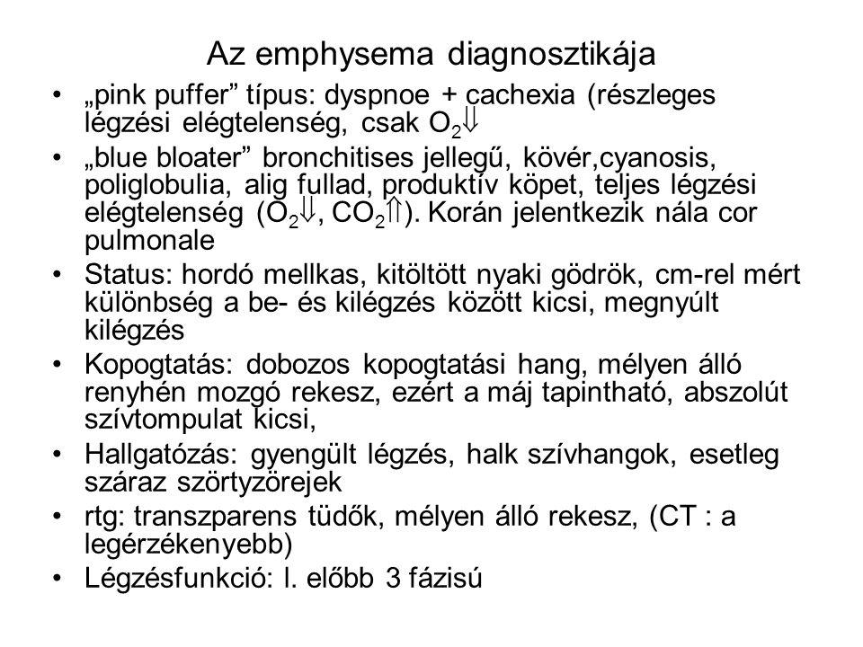 """Az emphysema diagnosztikája """"pink puffer"""" típus: dyspnoe + cachexia (részleges légzési elégtelenség, csak O 2  """"blue bloater"""" bronchitises jellegű, k"""