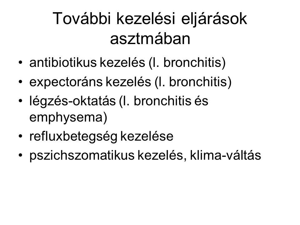 További kezelési eljárások asztmában antibiotikus kezelés (l. bronchitis) expectoráns kezelés (l. bronchitis) légzés-oktatás (l. bronchitis és emphyse