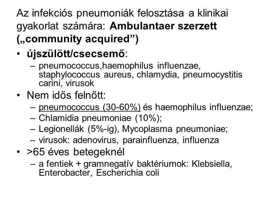 """Az infekciós pneumoniák felosztása a klinikai gyakorlat számára: Ambulantaer szerzett (""""community acquired ) újszülött/csecsemő: –pneumococcus,haemophilus influenzae, staphylococcus aureus, chlamydia, pneumocystitis carini, virusok Nem idős felnőtt: –pneumococcus (30-60%) és haemophilus influenzae; –Chlamidia pneumoniae (10%); –Legionellák (5%-ig), Mycoplasma pneumoniae; –virusok: adenovirus, parainfluenza, influenza >65 éves betegeknél –a fentiek + gramnegatív baktériumok: Klebsiella, Enterobacter, Escherichia coli"""