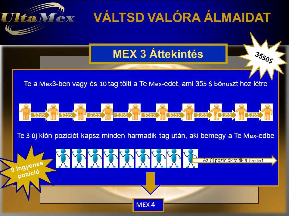 VÁLTSD VALÓRA ÁLMAIDAT MEX 3 Áttekintés Te a Mex 3-ben vagy és 10 tag tölti a Te Mex -edet, ami 35 5 $ b ó nus zt hoz létre Te 3 új klón poziciót kapsz minden harmadik tag után, aki bemegy a Te Mex -edbe $355 9 Ingyenes pozició Az új poziciók töltik a feeder t MEX 4 35 50$