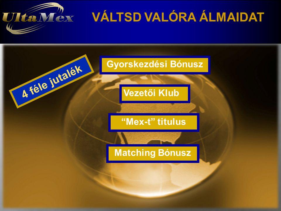 VÁLTSD VALÓRA ÁLMAIDAT 4 féle jutalék Gyorskezdési Bónusz Mex-t titulus Vezetői Klub Matching Bónusz