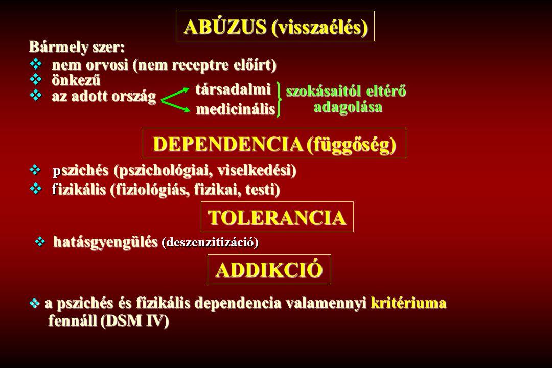 A DROG DEPENDENCIA KRITÉRIUMAI Különböző PSYCHOTROP szerek idézhetik elő  Társadalmi/családi funkciók felborulnak  A használat folytatódik - a kellemetlen pszichés/fizikális hatások ellenére  súlyos függőség (a drog határozza meg az életvitelt, a magatartást)  Sikertelen kisérletek a leszokásra, az adag csökkentésére  Sok idő telik el  megszerzéssel  használattal  a hatás elmúlásáig  Közös tulajdonság: reward pozitiv megerősítő ( REINFORCER ) hatás DIAGNOSTIC DIAGNOSTIC CRITERIA CRITERIA FROM FROM DSM-IV TM DSM=Diagnostic and Statistical Manual of Mental Disorders