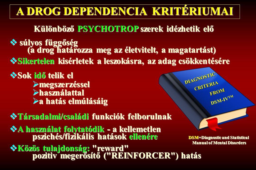 A DROG DEPENDENCIA KRITÉRIUMAI Különböző PSYCHOTROP szerek idézhetik elő  Társadalmi/családi funkciók felborulnak  A használat folytatódik - a kelle