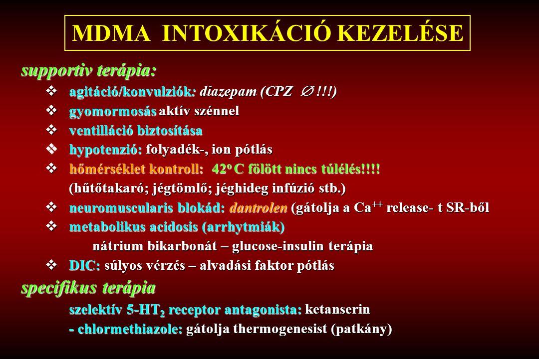 supportiv terápia:  agitáció/konvulziók: diazepam (CPZ  !!!)  gyomormosás aktív szénnel  ventilláció biztosítása  hypotenzió: folyadék-, ion pótl