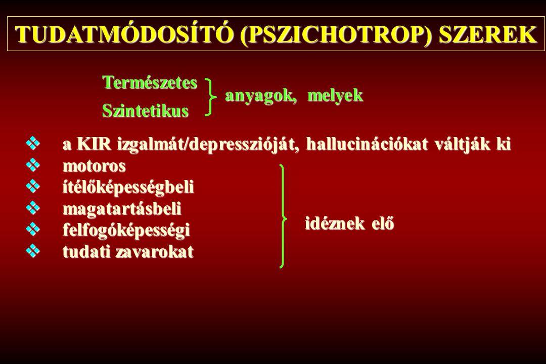 """AZ ABÚZUS-SZEREK FARMAKOLÓGIAI OSZTÁLYOZÁSA  OPIOIDOK  CENTRÁLIS DEPRESSZÁNSOK  SZIMPATOMIMETIKUS PSZICHOMOTOROS STIMULÁNSOK  KOFFEIN ÉS NIKOTIN  CANNABINOIDOK  PSZICHEDELIKUMOK (hallucinogének, pszichotomimetikumok)  INHALÁNSOK  LEGÁLIS (receptre kapható) GYÓGYSZEREK (anxiolytikumok, szedativumok ) """"non substance abusus : patológiás játékszenvedély, vásárlás, evés, stb."""