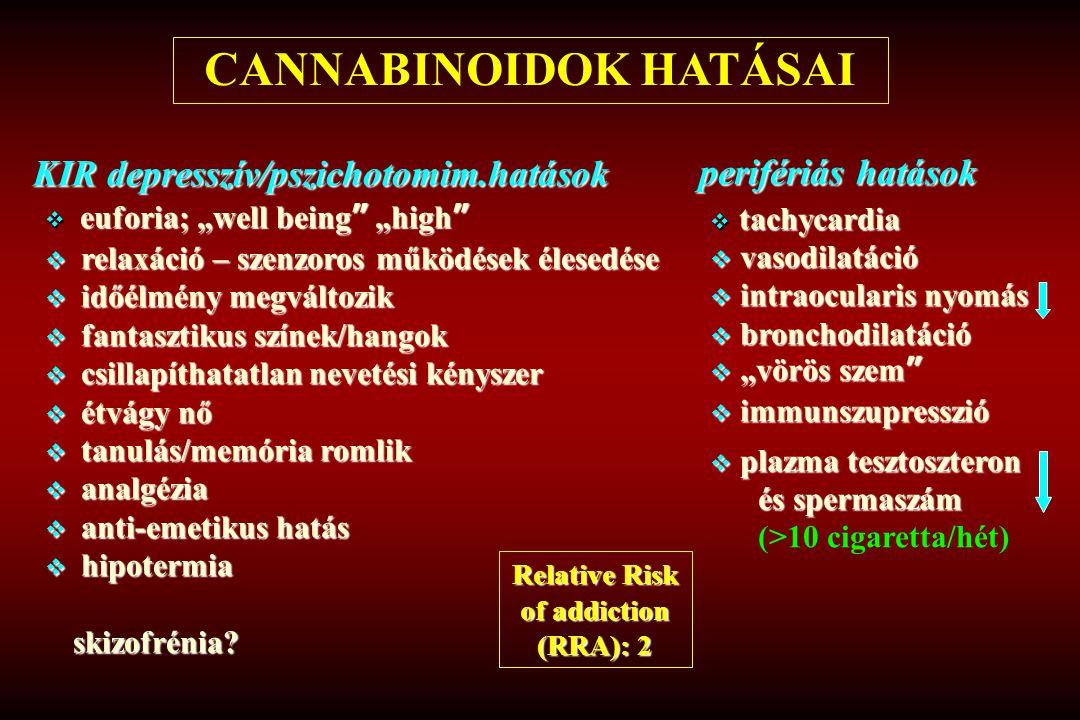 """CANNABINOIDOK HATÁSAI KIR depresszív/pszichotomim.hatások KIR depresszív/pszichotomim.hatások  euforia; """"well being"""" """"high""""  relaxáció – szenzoros m"""