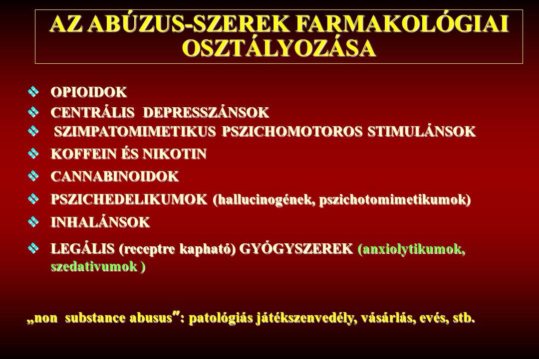 AZ ABÚZUS-SZEREK FARMAKOLÓGIAI OSZTÁLYOZÁSA  OPIOIDOK  CENTRÁLIS DEPRESSZÁNSOK  SZIMPATOMIMETIKUS PSZICHOMOTOROS STIMULÁNSOK  KOFFEIN ÉS NIKOTIN 