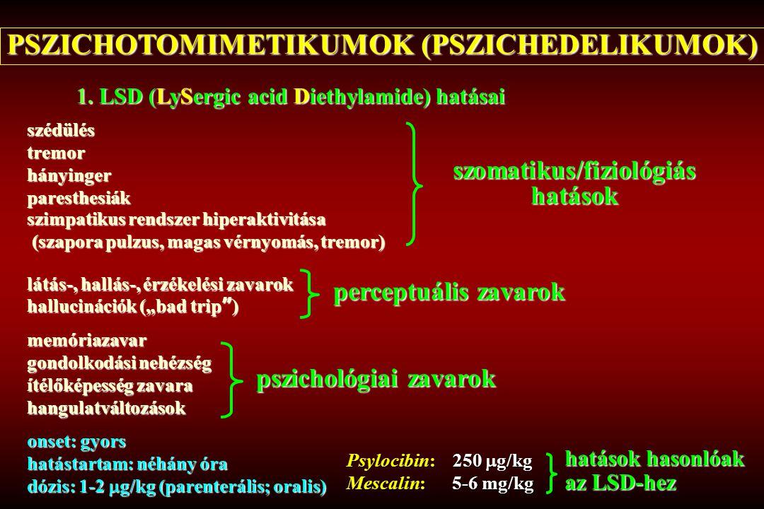 szédüléstremorhányingerparesthesiák szimpatikus rendszer hiperaktivitása (szapora pulzus, magas vérnyomás, tremor) (szapora pulzus, magas vérnyomás, t