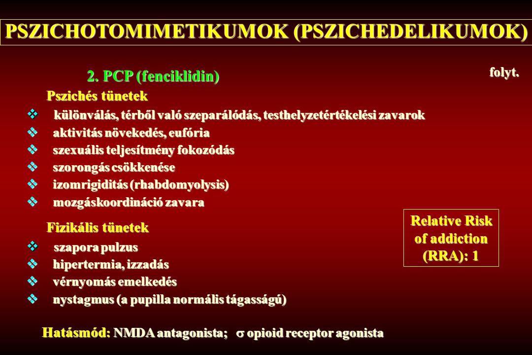 2. PCP (fenciklidin) Relative Risk of addiction (RRA): 1 PSZICHOTOMIMETIKUMOK (PSZICHEDELIKUMOK) folyt. Pszichés tünetek  különválás, térből való sze