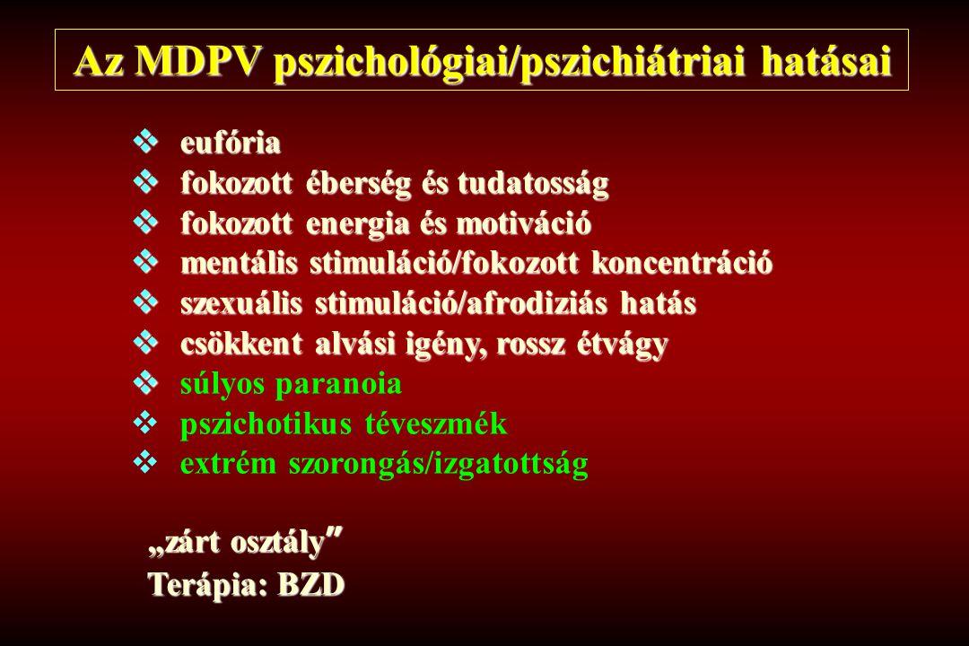  eufória  fokozott éberség és tudatosság  fokozott energia és motiváció  mentális stimuláció/fokozott koncentráció  szexuális stimuláció/afrodizi