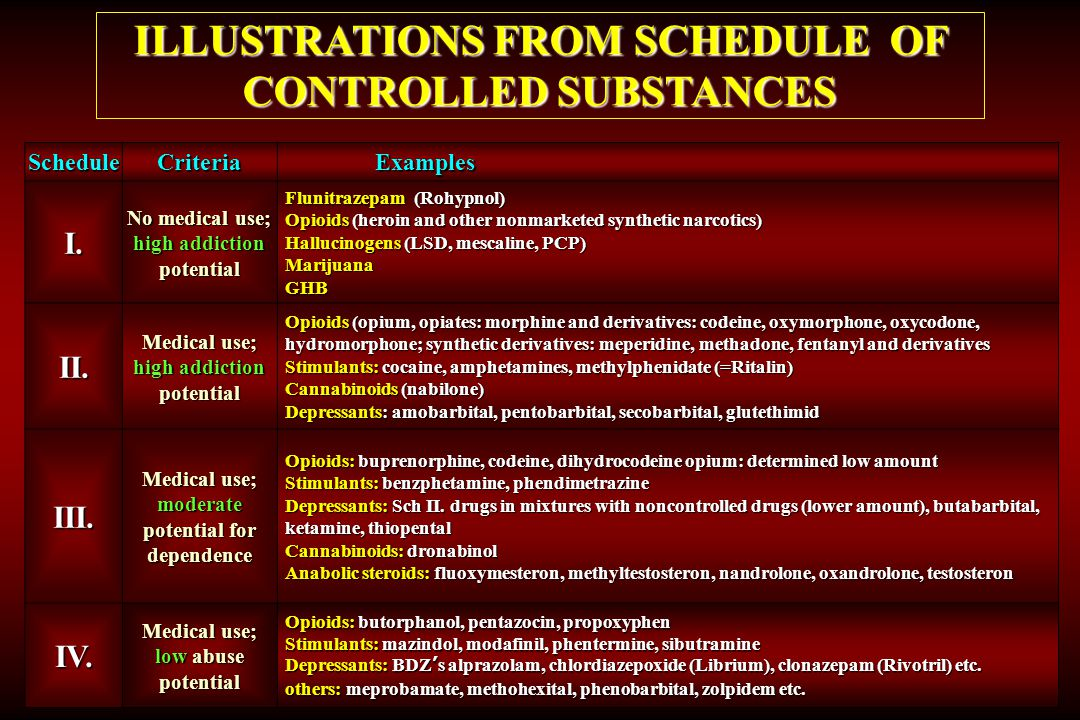 ScheduleCriteriaExamples I. No medical use; high addiction potential Flunitrazepam (Rohypnol) Opioids (heroin and other nonmarketed synthetic narcotic