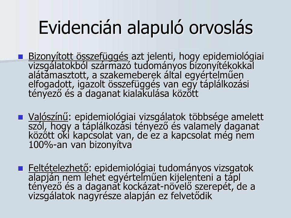 Evidencián alapuló orvoslás Bizonyított összefüggés azt jelenti, hogy epidemiológiai vizsgálatokból származó tudományos bizonyítékokkal alátámasztott, a szakemeberek által egyértelműen elfogadott, igazolt összefüggés van egy táplálkozási tényező és a daganat kialakulása között Bizonyított összefüggés azt jelenti, hogy epidemiológiai vizsgálatokból származó tudományos bizonyítékokkal alátámasztott, a szakemeberek által egyértelműen elfogadott, igazolt összefüggés van egy táplálkozási tényező és a daganat kialakulása között Valószínű: epidemiológiai vizsgálatok többsége amelett szól, hogy a táplálkozási tényező és valamely daganat között oki kapcsolat van, de ez a kapcsolat még nem 100%-an van bizonyítva Valószínű: epidemiológiai vizsgálatok többsége amelett szól, hogy a táplálkozási tényező és valamely daganat között oki kapcsolat van, de ez a kapcsolat még nem 100%-an van bizonyítva Feltételezhető: epidemiológiai tudományos vizsgatok alapján nem lehet egyértelműen kijelenteni a tápl tényező és a daganat kockázat-növelő szerepét, de a vizsgálatok nagyrésze alapján ez felvetődik Feltételezhető: epidemiológiai tudományos vizsgatok alapján nem lehet egyértelműen kijelenteni a tápl tényező és a daganat kockázat-növelő szerepét, de a vizsgálatok nagyrésze alapján ez felvetődik
