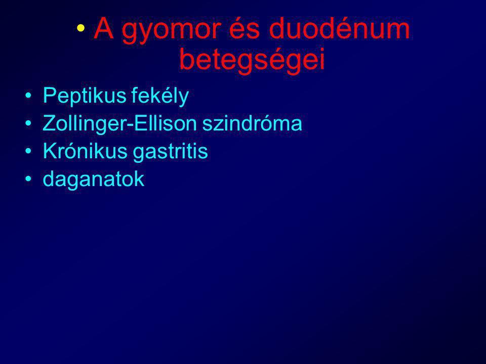 A gyomor és duodénum betegségei Peptikus fekély Zollinger-Ellison szindróma Krónikus gastritis daganatok