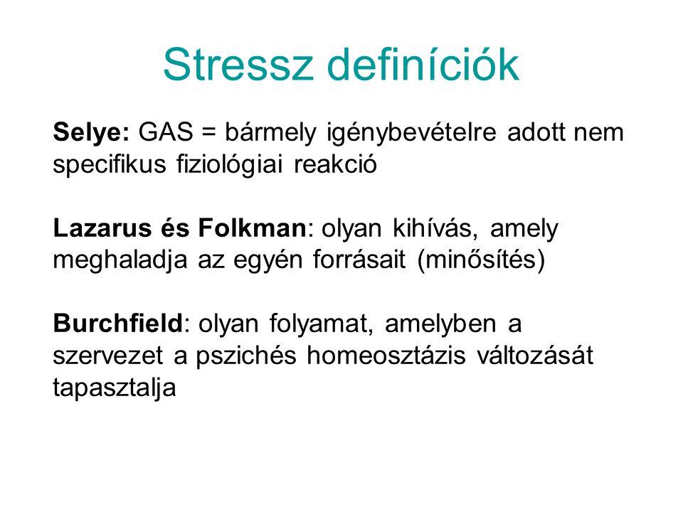 Stressz definíciók Selye: GAS = bármely igénybevételre adott nem specifikus fiziológiai reakció Lazarus és Folkman: olyan kihívás, amely meghaladja az egyén forrásait (minősítés) Burchfield: olyan folyamat, amelyben a szervezet a pszichés homeosztázis változását tapasztalja
