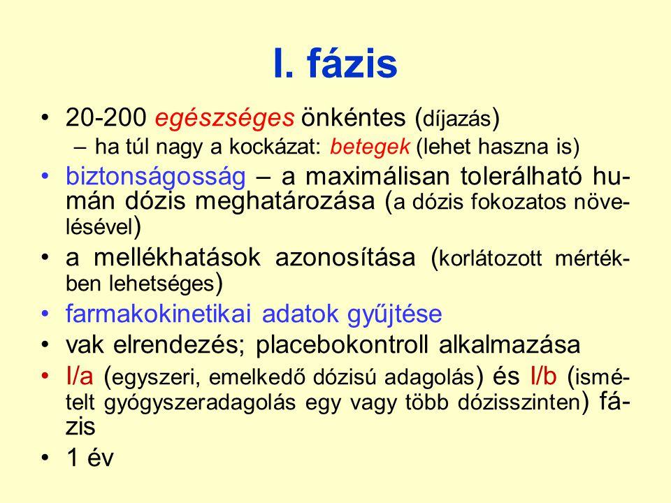 Randomizáció II.