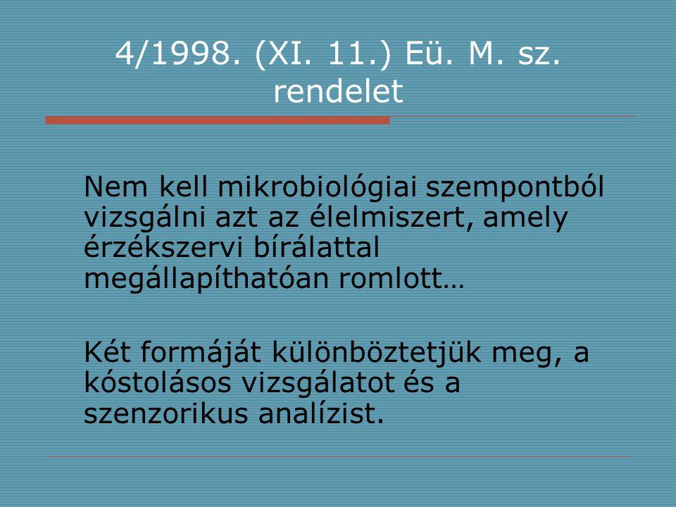 4/1998. (XI. 11.) Eü. M. sz. rendelet Nem kell mikrobiológiai szempontból vizsgálni azt az élelmiszert, amely érzékszervi bírálattal megállapíthatóan