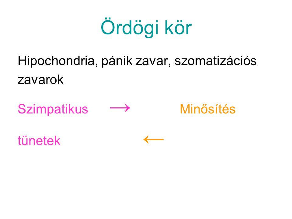 Ördögi kör Hipochondria, pánik zavar, szomatizációs zavarok Szimpatikus → Minősítés tünetek ←