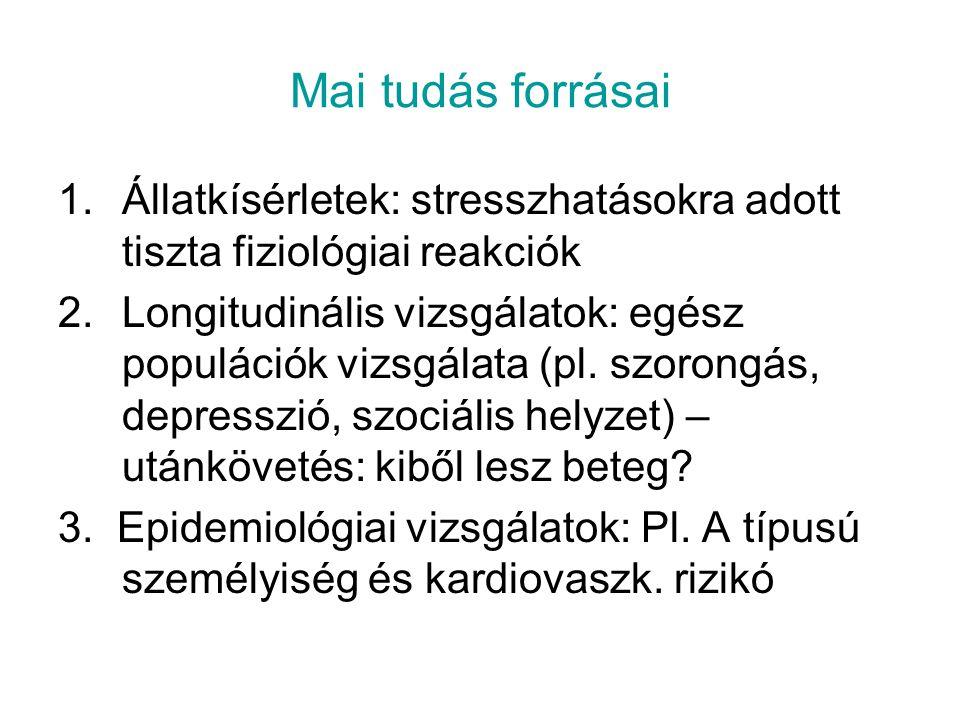Mai tudás forrásai 1.Állatkísérletek: stresszhatásokra adott tiszta fiziológiai reakciók 2.Longitudinális vizsgálatok: egész populációk vizsgálata (pl