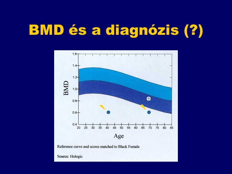 BMD és a diagnózis (?)