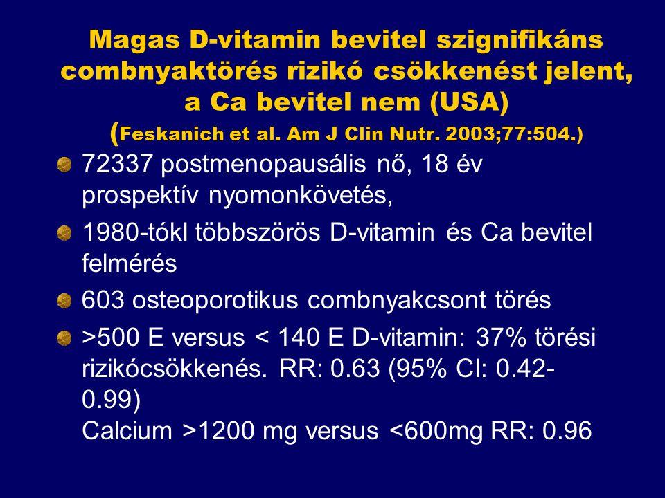Magas D-vitamin bevitel szignifikáns combnyaktörés rizikó csökkenést jelent, a Ca bevitel nem (USA) ( Feskanich et al. Am J Clin Nutr. 2003;77:504.) 7