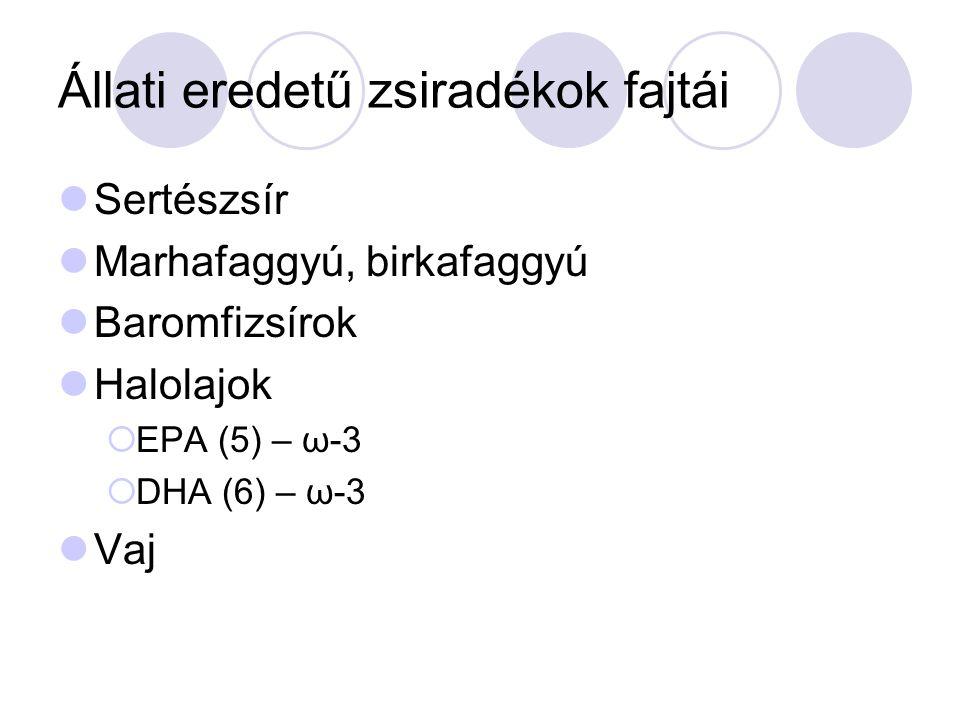 Állati eredetű zsiradékok fajtái Sertészsír Marhafaggyú, birkafaggyú Baromfizsírok Halolajok  EPA (5) – ω-3  DHA (6) – ω-3 Vaj