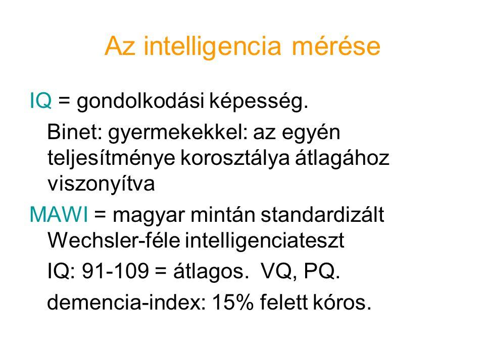 Az intelligencia mérése IQ = gondolkodási képesség. Binet: gyermekekkel: az egyén teljesítménye korosztálya átlagához viszonyítva MAWI = magyar mintán