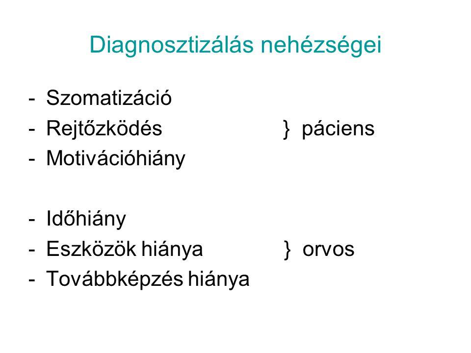 Diagnosztizálás nehézségei -Szomatizáció -Rejtőzködés } páciens -Motivációhiány -Időhiány -Eszközök hiánya } orvos -Továbbképzés hiánya
