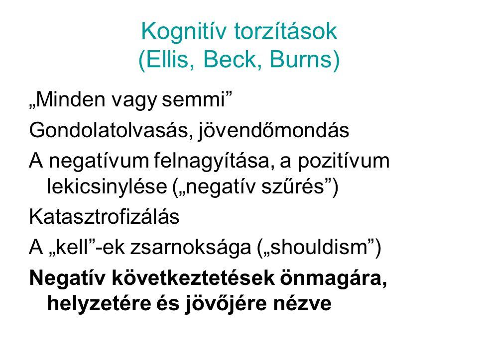 """Kognitív torzítások (Ellis, Beck, Burns) """"Minden vagy semmi Gondolatolvasás, jövendőmondás A negatívum felnagyítása, a pozitívum lekicsinylése (""""negatív szűrés ) Katasztrofizálás A """"kell -ek zsarnoksága (""""shouldism ) Negatív következtetések önmagára, helyzetére és jövőjére nézve"""