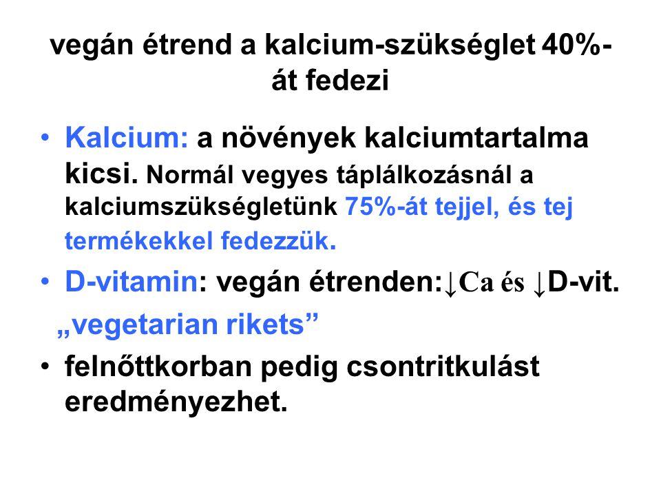 vegán étrend a kalcium-szükséglet 40%- át fedezi Kalcium: a növények kalciumtartalma kicsi. Normál vegyes táplálkozásnál a kalciumszükségletünk 75%-át