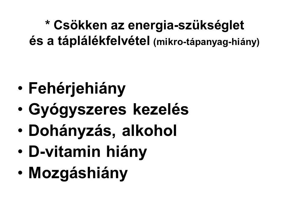 * Csökken az energia-szükséglet és a táplálékfelvétel (mikro-tápanyag-hiány) Fehérjehiány Gyógyszeres kezelés Dohányzás, alkohol D-vitamin hiány Mozgá