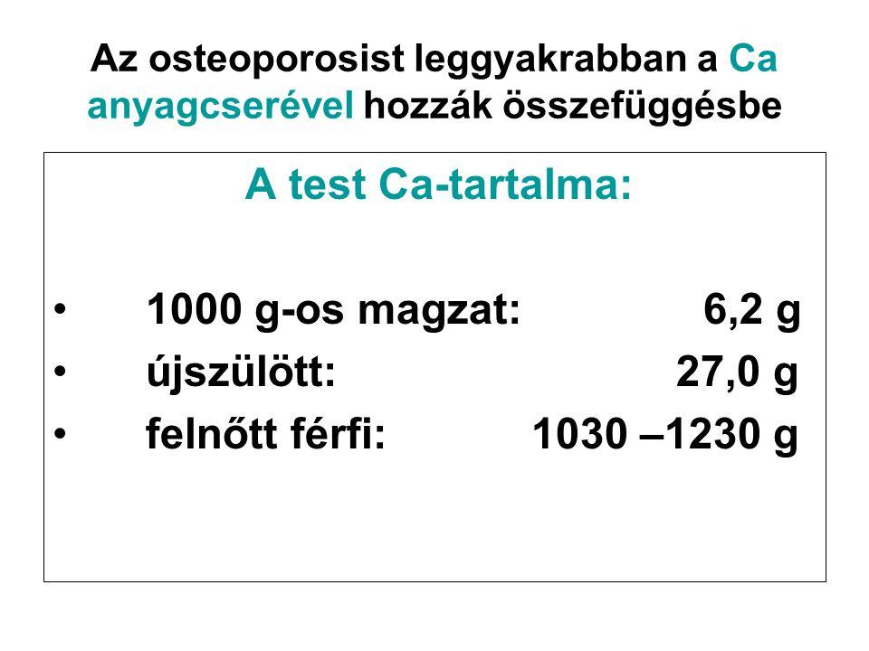 Az osteoporosist leggyakrabban a Ca anyagcserével hozzák összefüggésbe A test Ca-tartalma: 1000 g-os magzat: 6,2 g újszülött: 27,0 g felnőtt férfi: 10