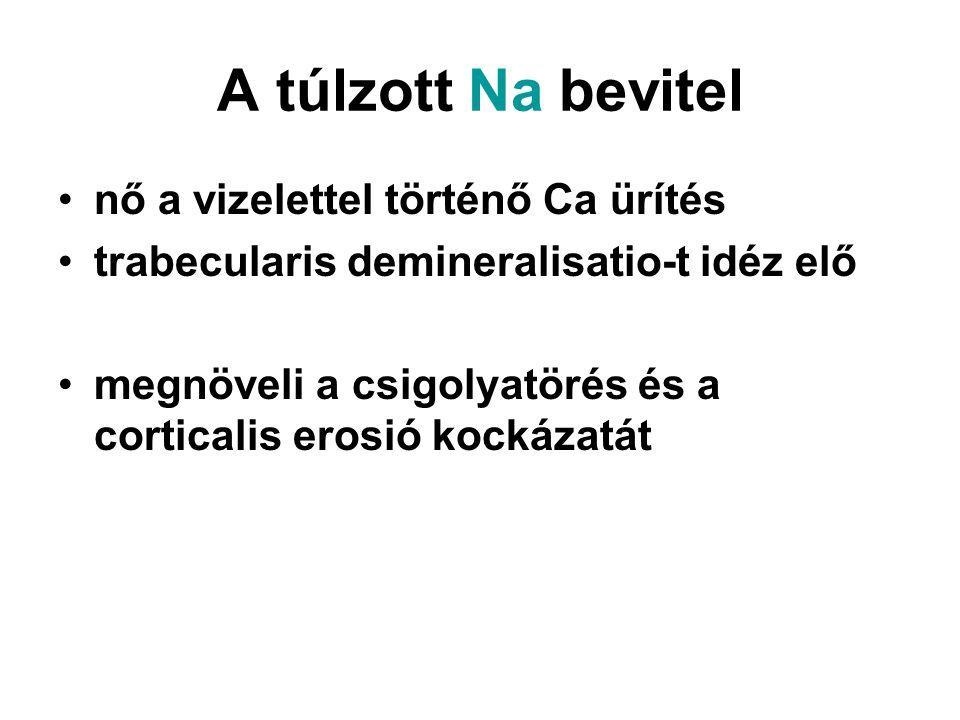 A túlzott Na bevitel nő a vizelettel történő Ca ürítés trabecularis demineralisatio-t idéz elő megnöveli a csigolyatörés és a corticalis erosió kockáz