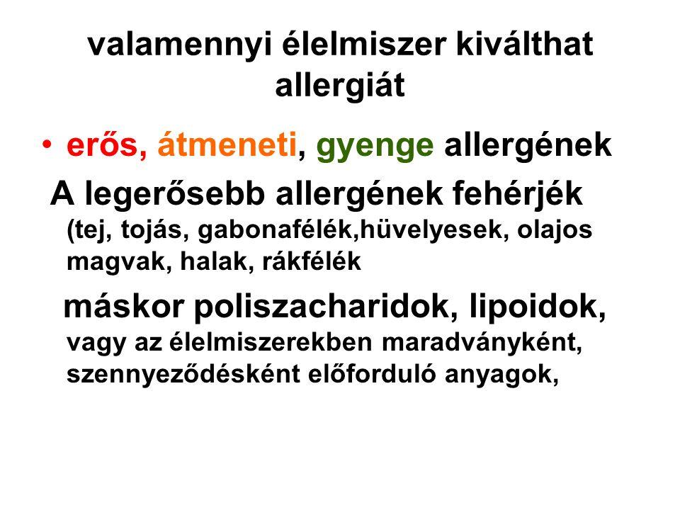 valamennyi élelmiszer kiválthat allergiát erős, átmeneti, gyenge allergének A legerősebb allergének fehérjék (tej, tojás, gabonafélék,hüvelyesek, olajos magvak, halak, rákfélék máskor poliszacharidok, lipoidok, vagy az élelmiszerekben maradványként, szennyeződésként előforduló anyagok,
