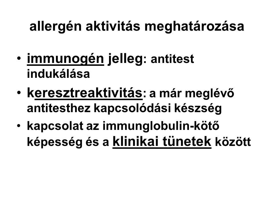 allergén aktivitás meghatározása immunogén jelleg : antitest indukálása keresztreaktivitás : a már meglévő antitesthez kapcsolódási készség kapcsolat az immunglobulin-kötő képesség és a klinikai tünetek között