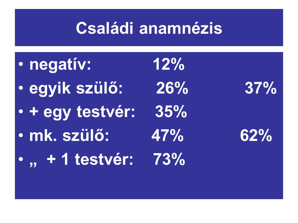 """Családi anamnézis negatív: 12% egyik szülő: 26% 37% + egy testvér: 35% mk. szülő: 47% 62% """" + 1 testvér: 73%"""